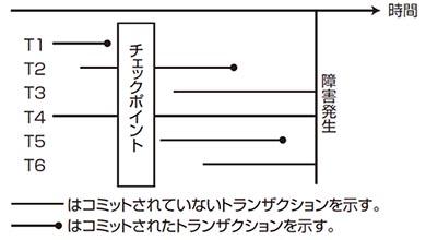 演習24-1