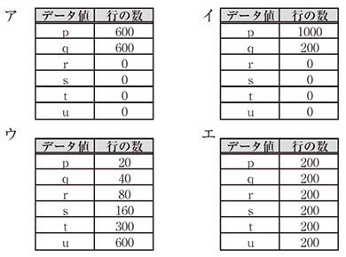 演習25-1
