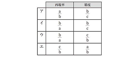 演習30-2