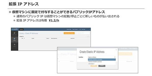 仮想マシンに固定で付与できる拡張IPアドレスが用意される