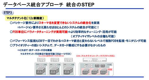 パナソニック インフォメーションシステムズのデータベース統合アプローチ 統合に向けたステップ3「マルチテナント」