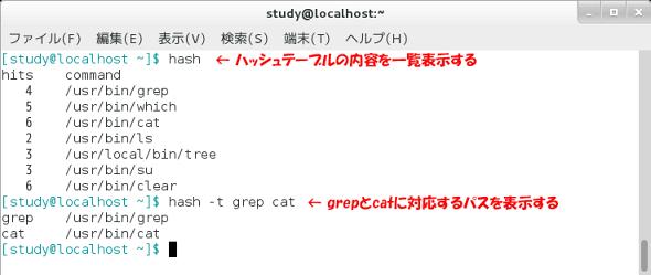 画面1 hash単独ではハッシュテーブルの内容が表示され、「,t」オプションでコマンド名に対応する記憶内容が表示される。