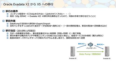 Exadata X5移行要件から移行当日の流れ