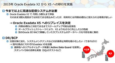 Exadata X2からX5への移行を実施
