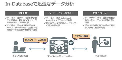 In-Databaseで迅速なデータ分析
