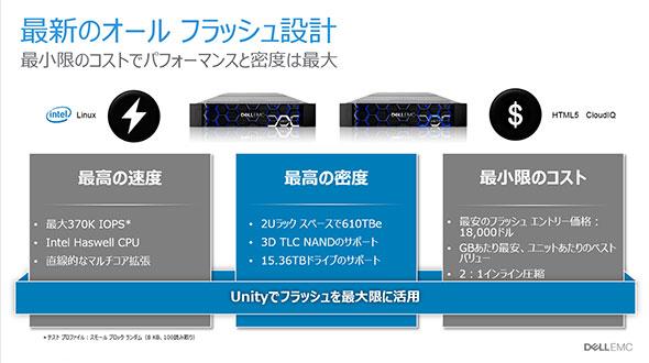 UnityはVNXをベースとした製品だが、オールフラッシュ構成で非常に高い性能、密度、コスト効率を実現する