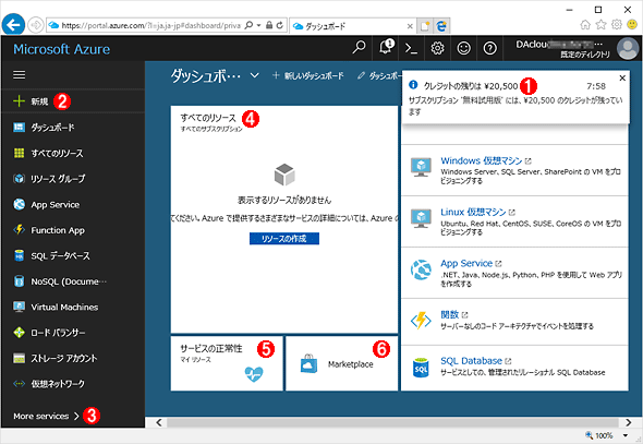 Azureポータル画面(ダッシュボード)
