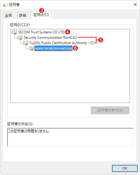 受け取ったSSL証明書の「証明のパス」