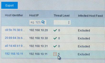 図4 デモ用端末の脅威レベルが5に高まったところ