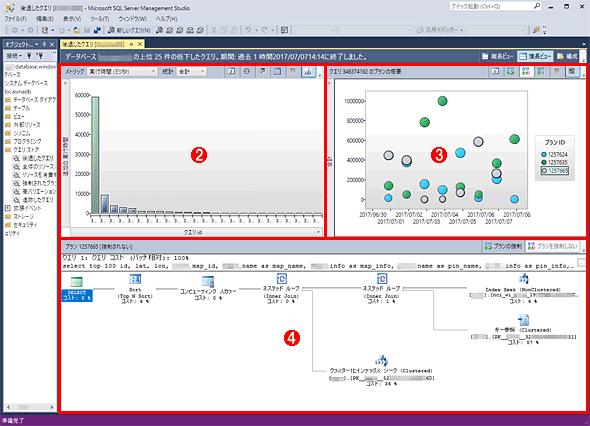SSMSでAzure SQL Databaseの実行プランを調べる(2/2)