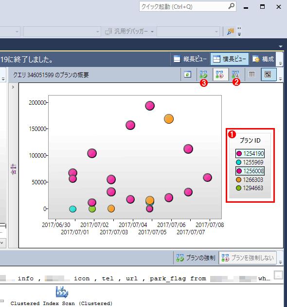 SSMSで実行プランを比較する(1/2)