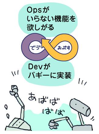 Opsがいらない機能を欲しがる Devがバギーに実装