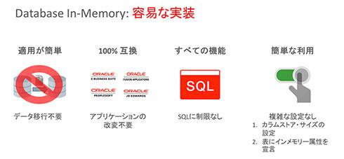 Database In-Memoryは容易に実装可能。煩雑なデータ移行の作業やアプリの改修も不要である