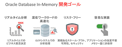 Oracle Database In-Memoryが目指した開発目標