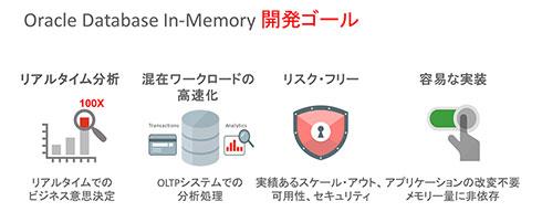 Oracle Database In-Memoryが目指した開発目標