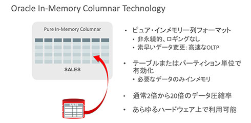 Oracle Database In-Memory Columnar Technologyの詳細