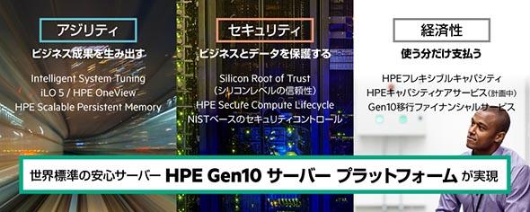HPE Gen10 サーバー プラットフォームによって実現すること