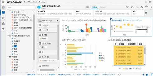 BI分析例3:ポータルサイトの効率的な利用
