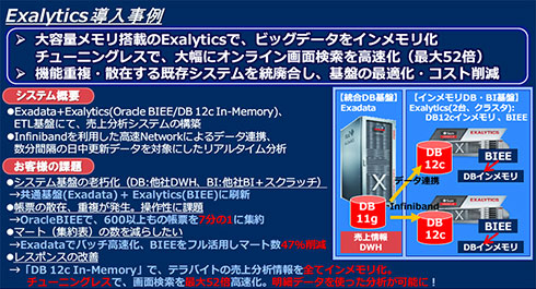 Oracle Exalytics導入事例