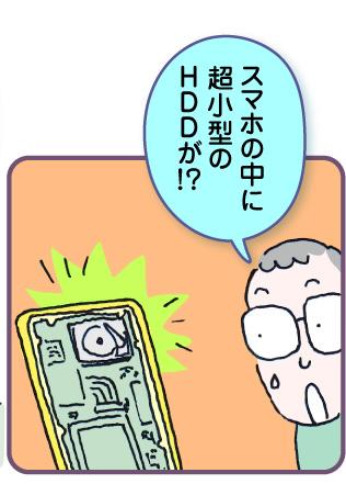 スマホの中に超小型のHDDが!!