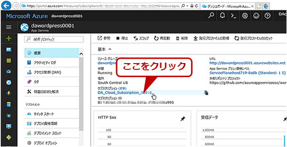 Web Appsの料金を確認する(1)