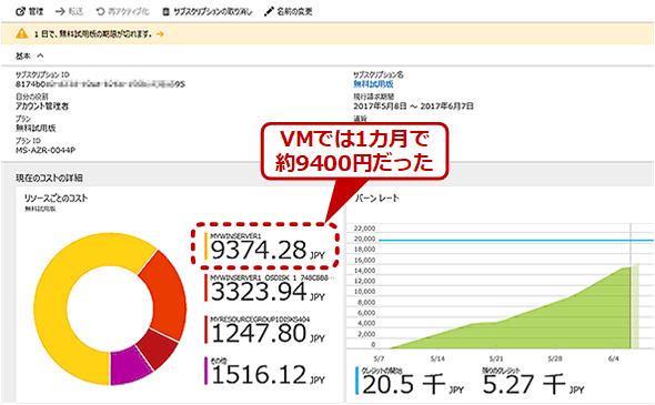 Azure VMの料金例