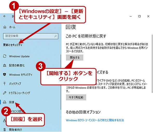 [Windowsの設定]アプリの[更新とセキュリティ]−[回復]画面