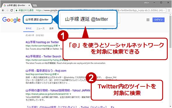 「@」を使ってTwitterを検索した例