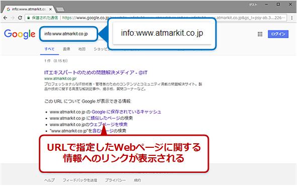 「related:」を使った検索例