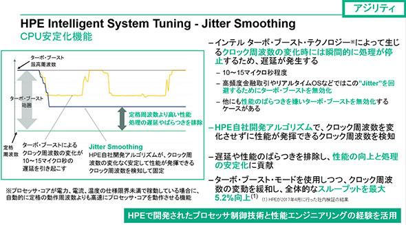 「Jitter Smoothing」の仕組み