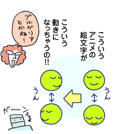 こういうアニメの絵文字が、こういう動きになっちゃうの!!