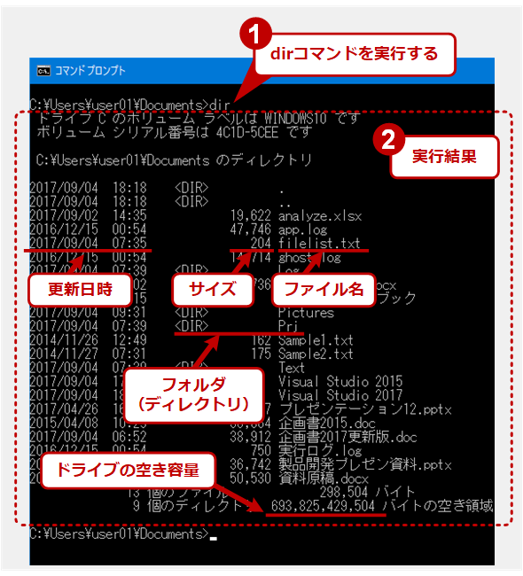 dirコマンドによるファイル名の一覧の表示
