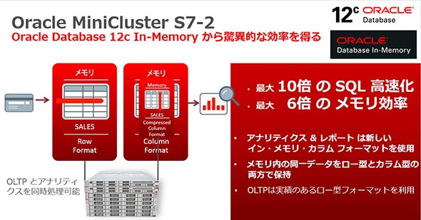 Oracle Database 12c In-MemoryでSQL高速化+メモリ高効率化