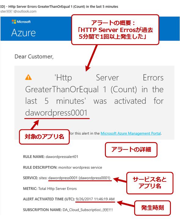Webサーバのエラー時に送られるメールの例