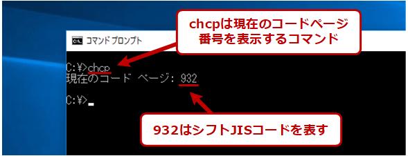 日本語Windows OSのコードページ