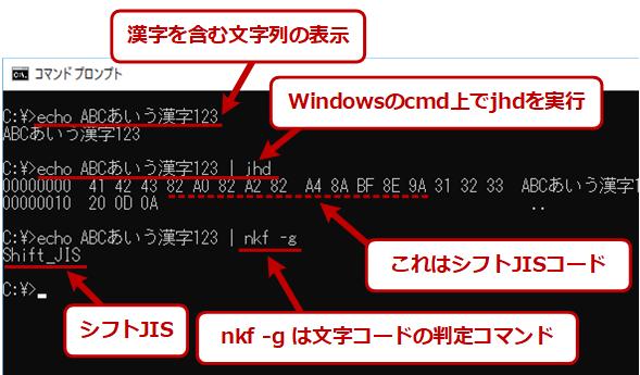Windowsのコマンドプロンプト上での文字コードの確認