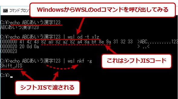 Windows側からWSLのコマンドを呼び出した場合の文字コード