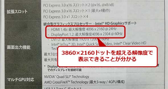 PCのマニュアルに記載されていたディスプレイ出力の最大解像度