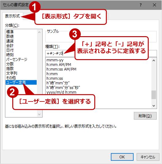 [セルの書式設定]ダイアログで[ユーザー定義]を選択する