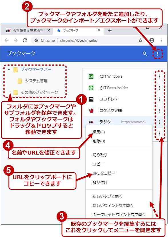 Chromeのブックマークマネージャの基本的な使い方