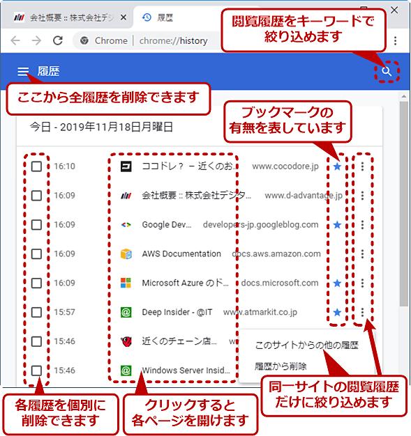Chromeの閲覧履歴