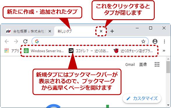 Chromeで新しいタブを開く(2/2)