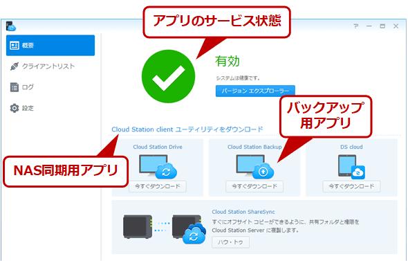 ファイルの同期を行う機能「Cloud Station」