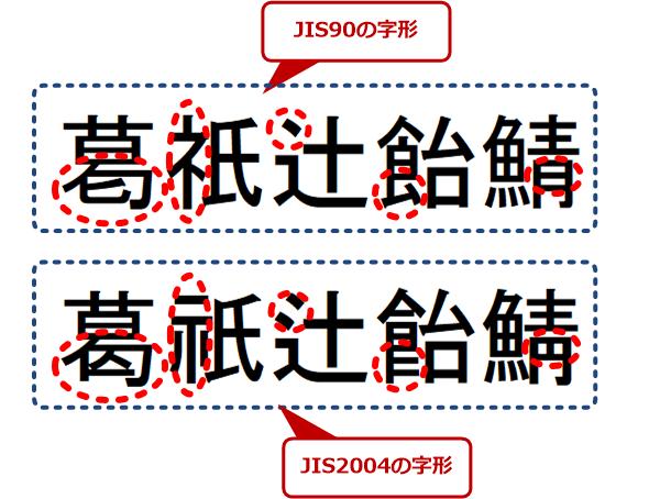 JIS90とJIS2004の字形の違い(一部)