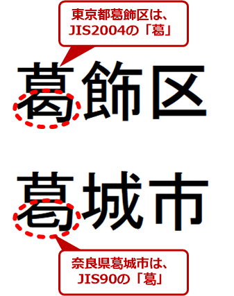 異なる「葛」の字形