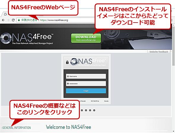 NAS4FreeのWebページ