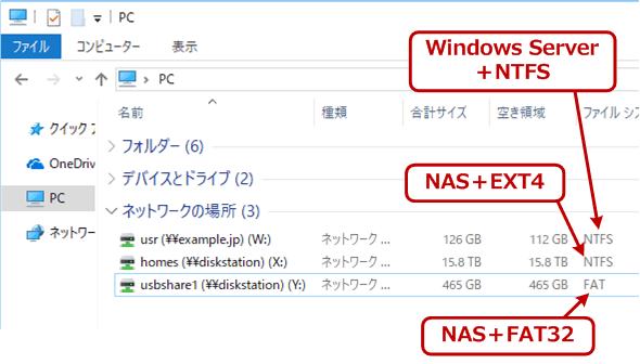 NASとファイルシステム