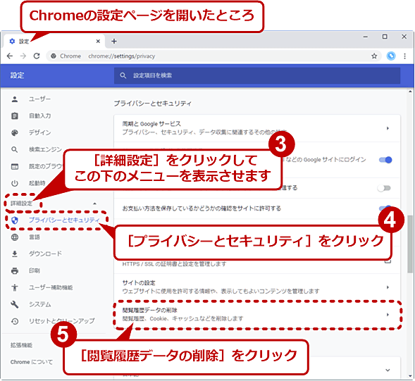Chromeの設定ページの1つ「閲覧履歴データを消去する」を開く(2/2)