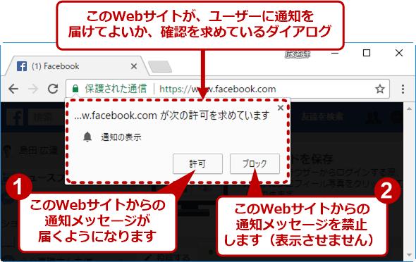 Webサイトの閲覧時にしばしば表示される通知の許可/禁止設定ダイアログ