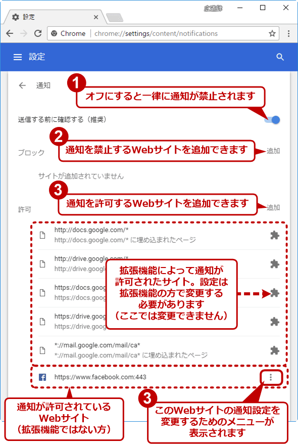 Chromeの[通知]設定画面